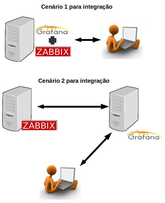 grafana_zabbix